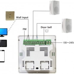 15 watt Mini Home Audio in Wall Mounted Amplifier with 8 Pieces 6 inch Full Range in Ceiling Speaker Supporting Bluetooth/USB/FM etc